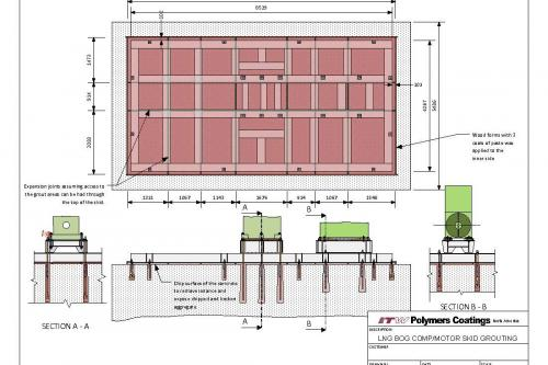 Diseño del grouting del bastidor de un equipo dinámico
