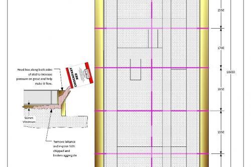 Expansion joints design
